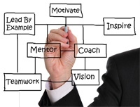KpK Associates | Business Coaching and Mentoring